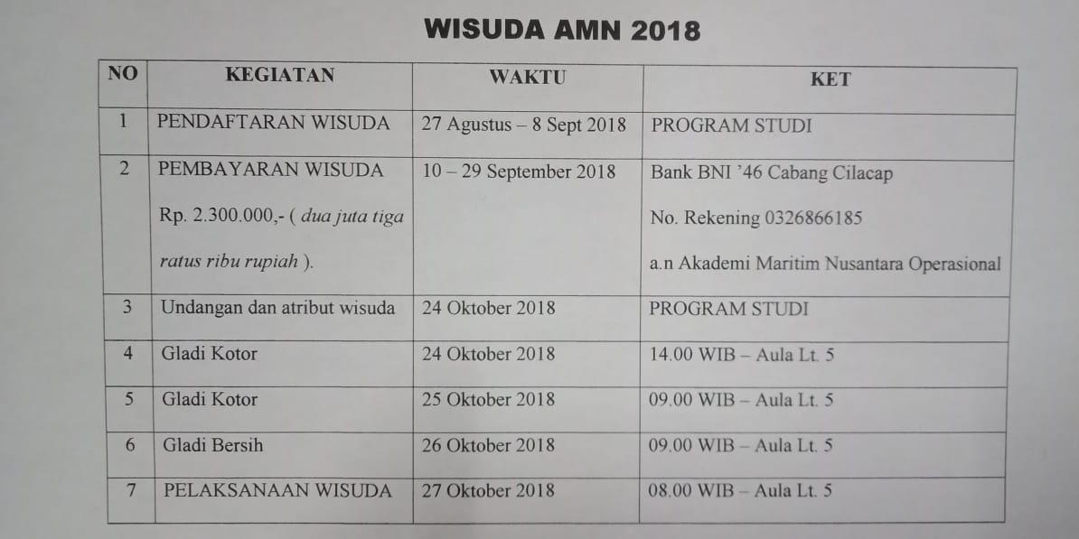 Timetable Pelaksanaan Wisuda tahun 2018